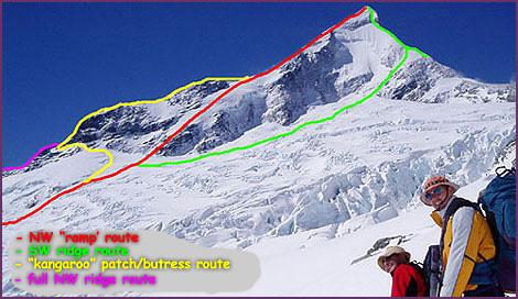 the ascent of mount carmel pdf